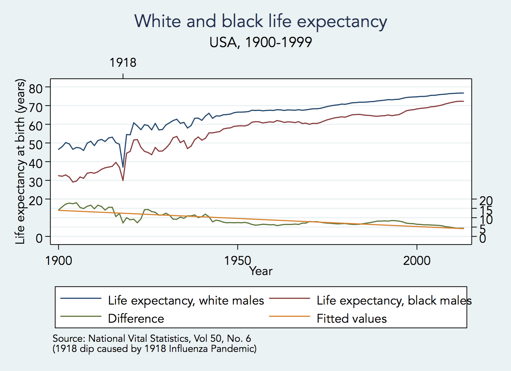 life_expectancy_manual