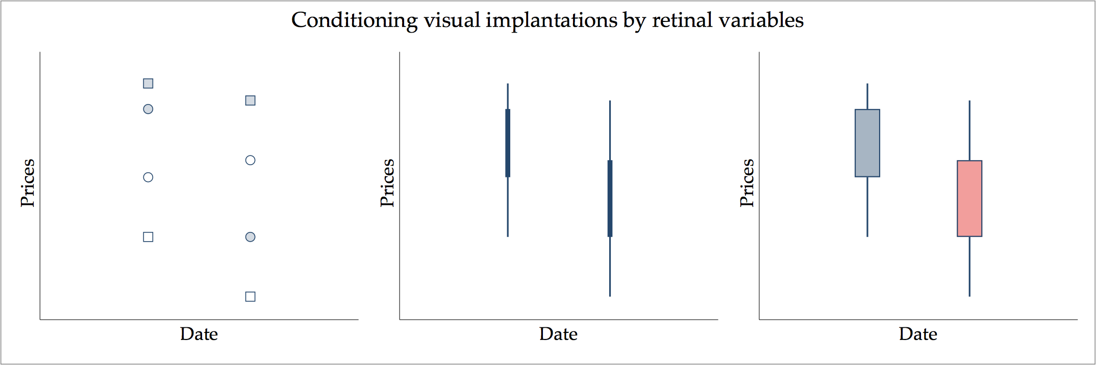 retinal_prices